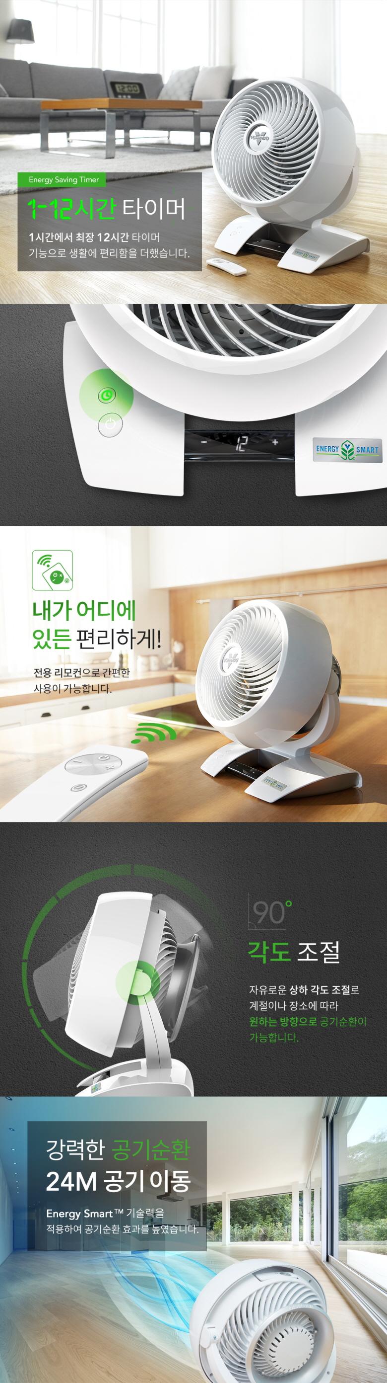 vornado energy smart 5303dc
